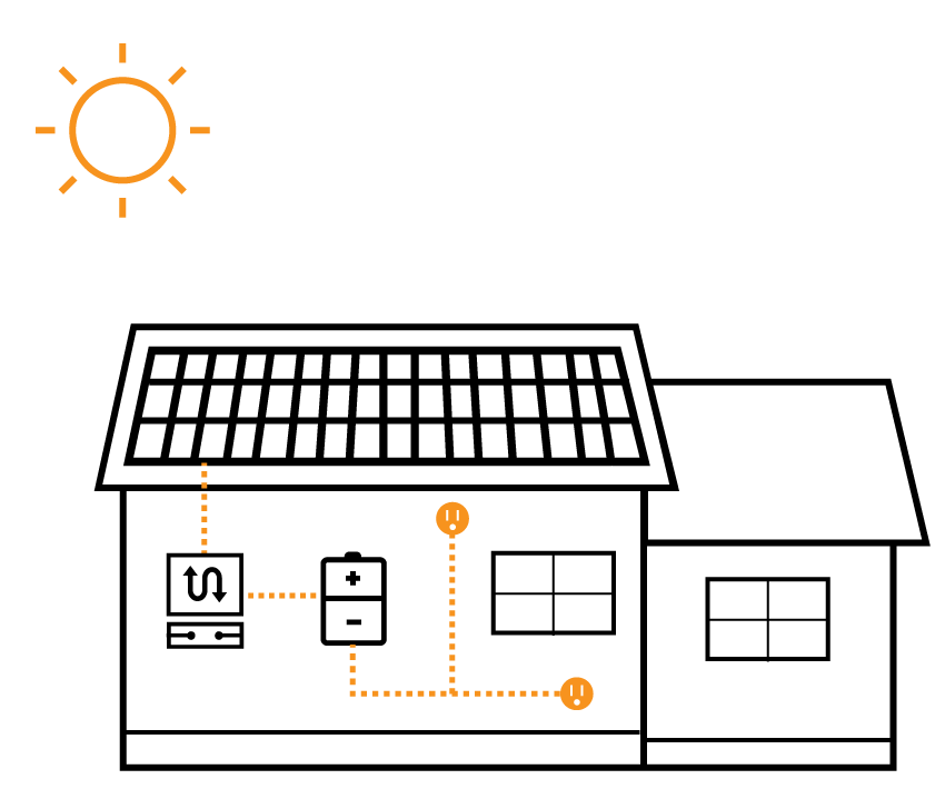 Energy Storage Renovus Solar
