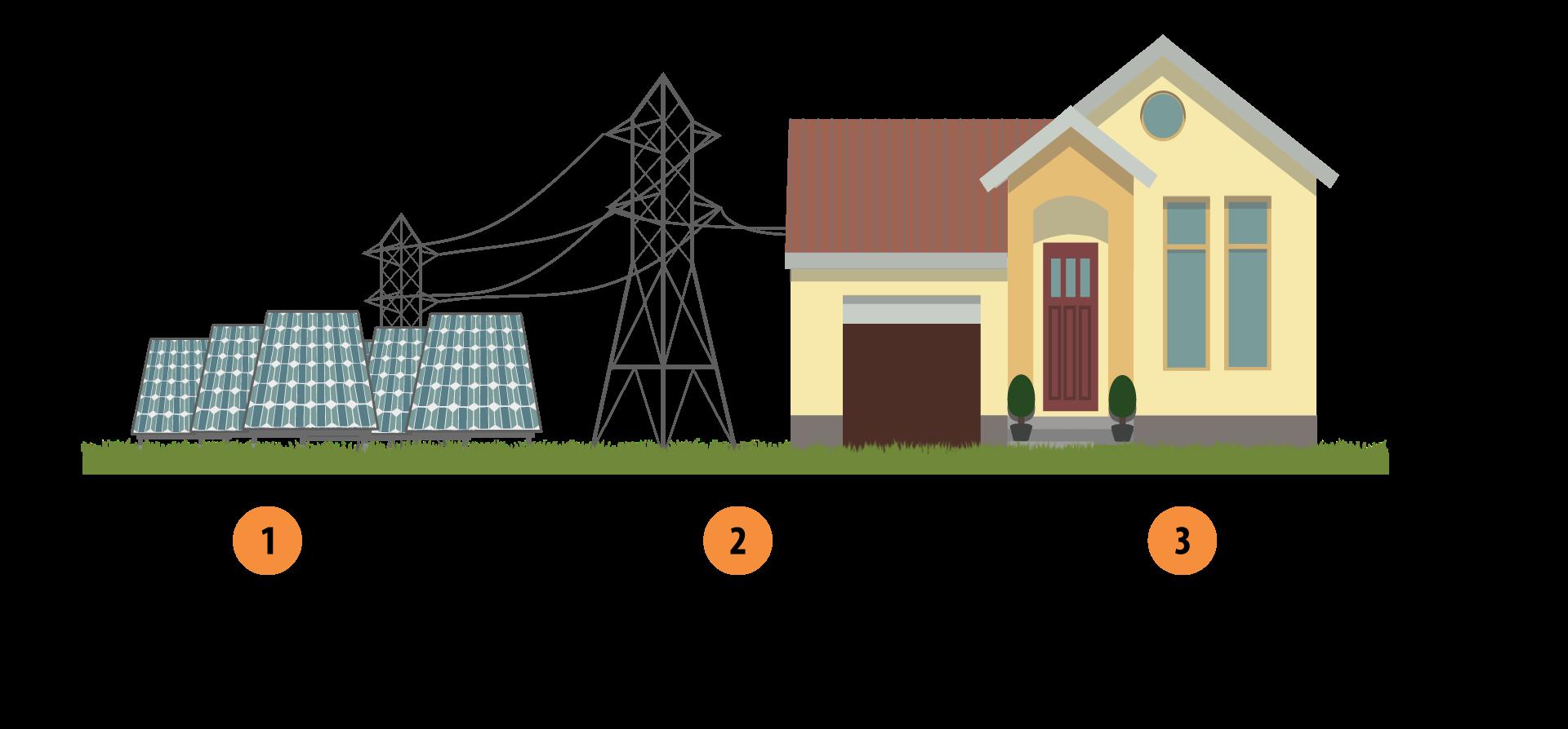 Onondaga Community Solar Renovus Solar